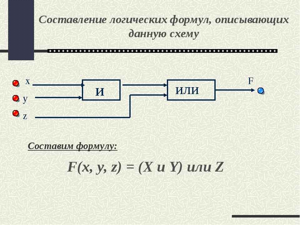 Составление логических формул, описывающих данную схему F(x, y, z) = (X и Y)...