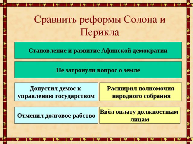Сравнить реформы Солона и Перикла Становление и развитие Афинской демократии...