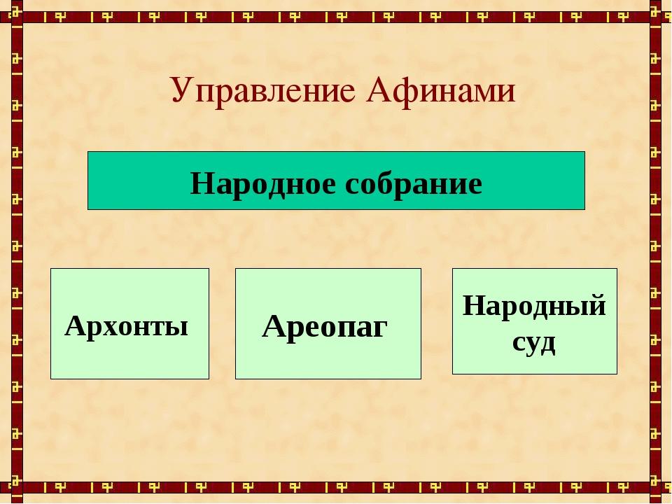 Управление Афинами Народное собрание Архонты Ареопаг Народный суд