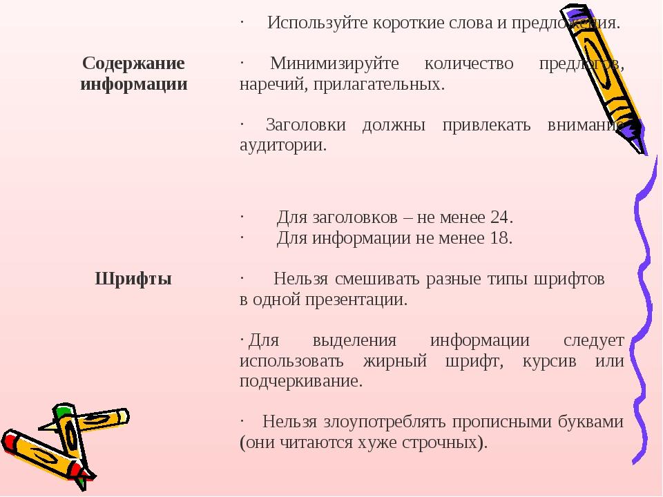 Содержание информации · Используйте короткие слова и предложения. · Ми...