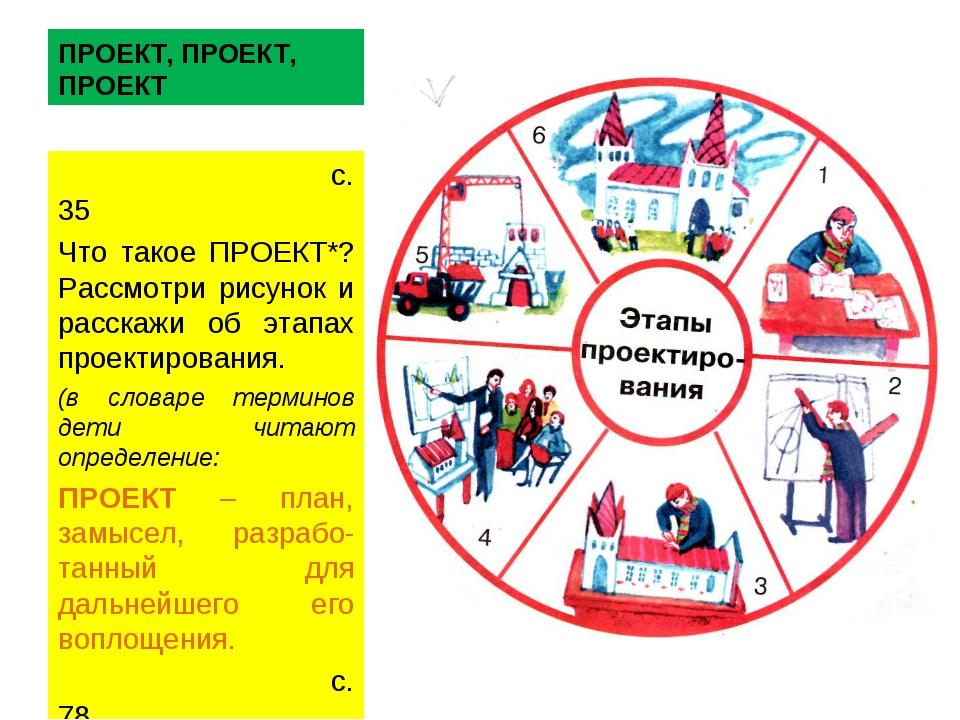 ПРОЕКТ, ПРОЕКТ, ПРОЕКТ с. 35 Что такое ПРОЕКТ*? Рассмотри рисунок и расскажи...