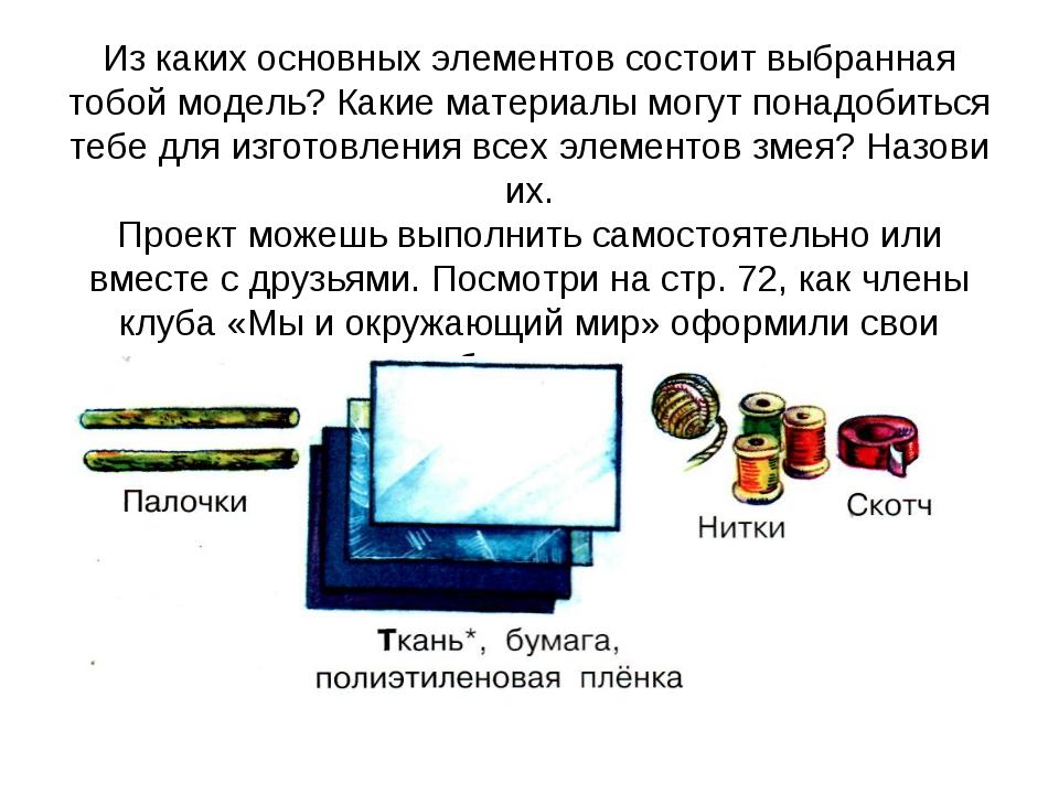 Из каких основных элементов состоит выбранная тобой модель? Какие материалы м...