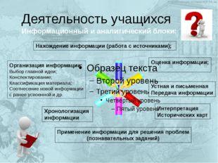 Деятельность учащихся Нахождение информации (работа с источниками); Организац