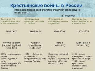 Крестьянские войны в России Культ природы Политеизм «Московский народ раз в с