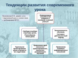 Тенденции развития современного урока Василевская Е.В., доцент, к.п.н. Соврем