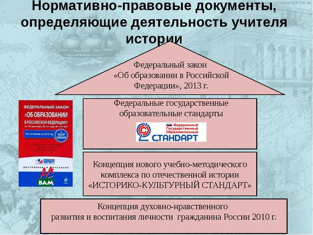 Нормативно-правовые документы, определяющие деятельность учителя истории Конц...