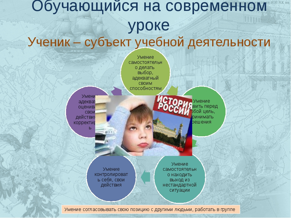 Обучающийся на современном уроке Ученик – субъект учебной деятельности Умение...
