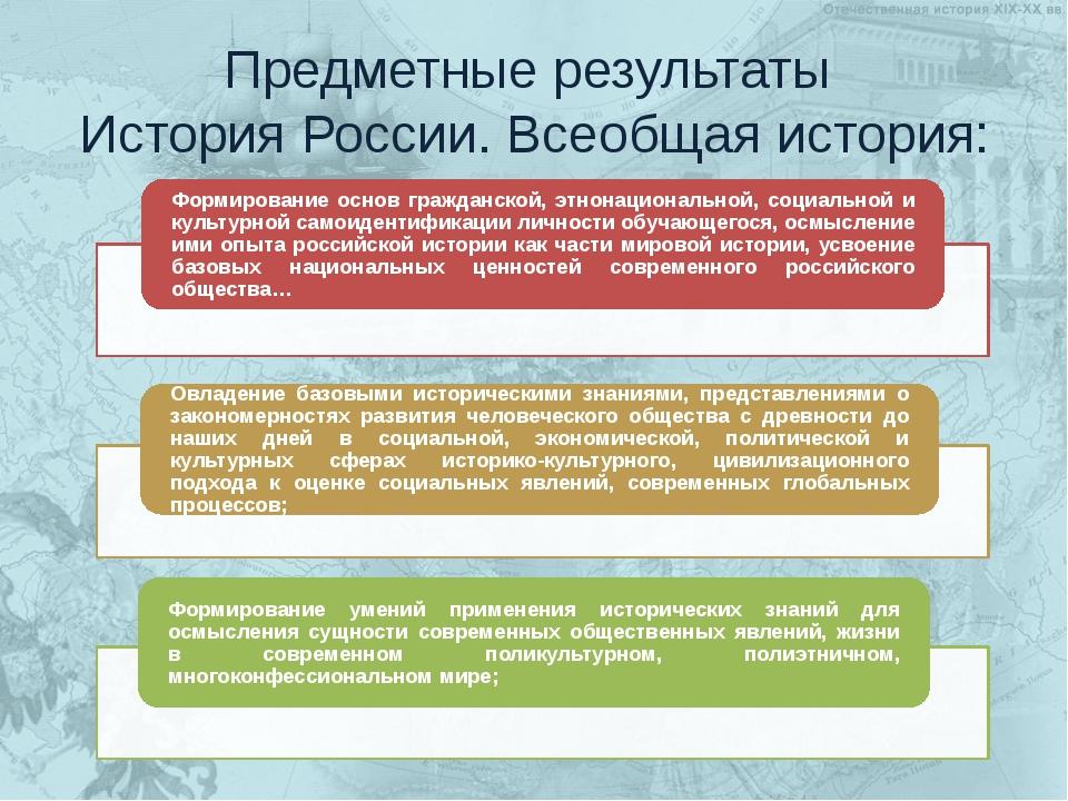 Предметные результаты История России. Всеобщая история: