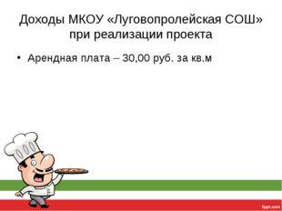 Доходы МКОУ «Луговопролейская СОШ» при реализации проекта Арендная плата – 30