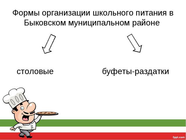 Формы организации школьного питания в Быковском муниципальном районе столовые...