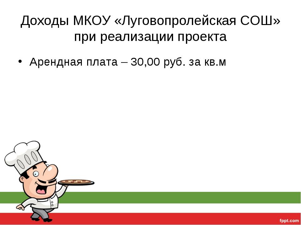 Доходы МКОУ «Луговопролейская СОШ» при реализации проекта Арендная плата – 30...