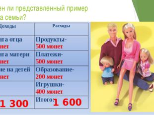 Правилен ли представленный пример бюджета семьи?