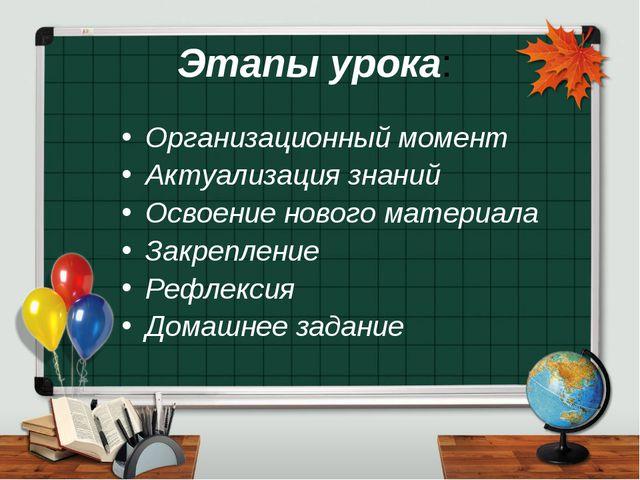 Этапы урока: Организационный момент Актуализация знаний Освоение нового матер...