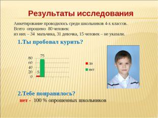 Результаты исследования 1.Ты пробовал курить? 2.Тебе понравилось? нет - 100 %