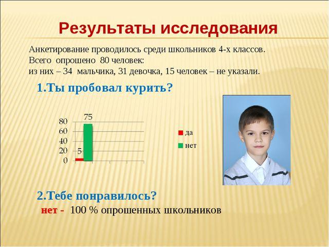 Результаты исследования 1.Ты пробовал курить? 2.Тебе понравилось? нет - 100 %...