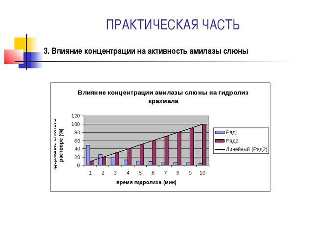 ПРАКТИЧЕСКАЯ ЧАСТЬ 3. Влияние концентрации на активность амилазы слюны