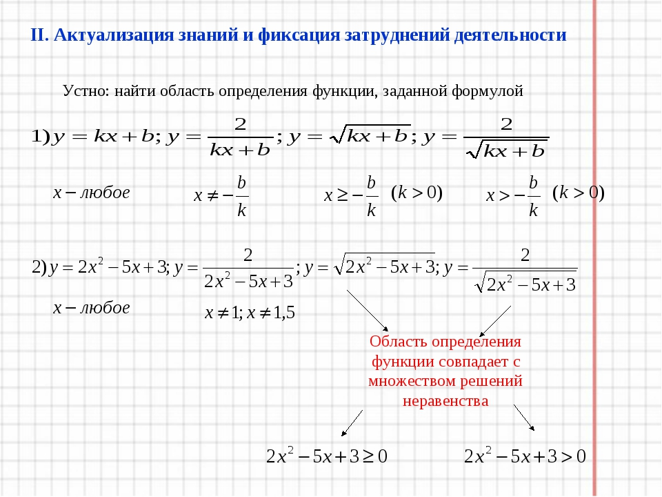 II. Актуализация знаний и фиксация затруднений деятельности Устно: найти обла...