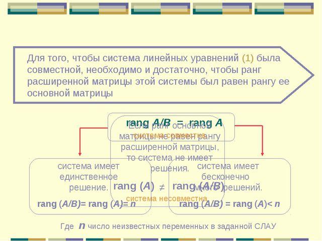 Теорема Кро́некера— Капе́лли Для того, чтобы система линейных уравнений (1)...