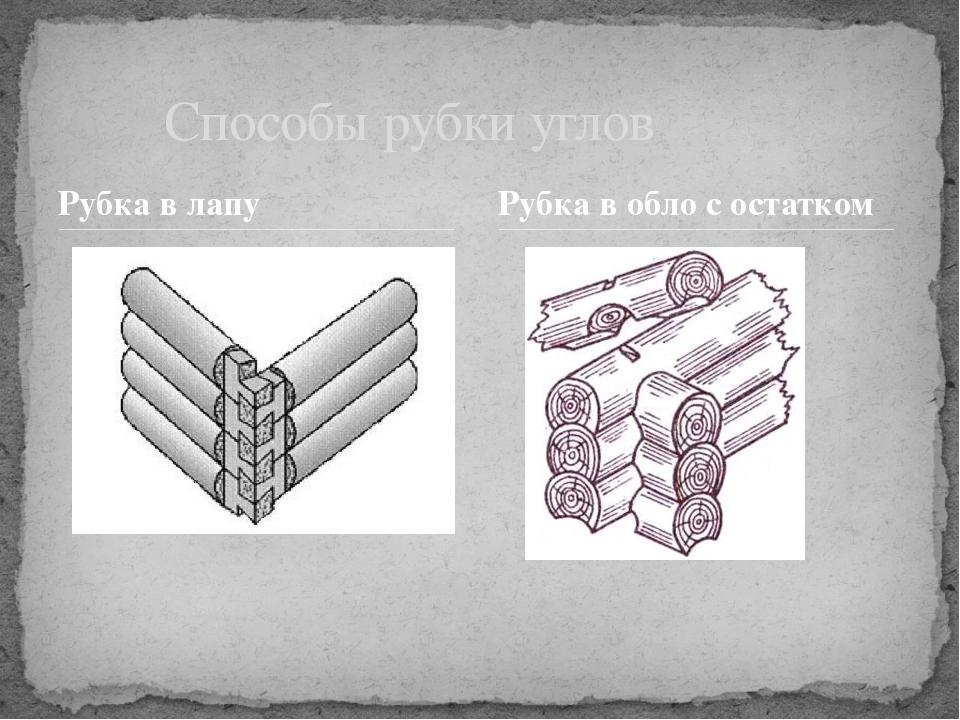 Рубка в лапу Способы рубки углов Рубка в обло с остатком