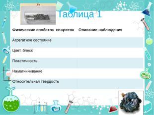 Таблица 1 Физические свойства вещества Описание наблюдения Агрегатное состоян