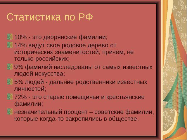 Статистика по РФ 10% - это дворянские фамилии; 14% ведут свое родовое дерево...