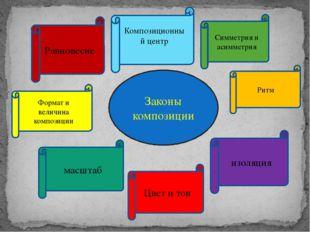 Законы композиции Равновесие Формат и величина композиции Композиционный цент