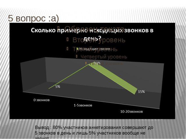 5 вопрос :а) Вывод : 80% участников анкетирования совершают до 5 звонков в де...