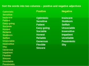 Sort the words into two columns – positive and negative adjectives Optimistic