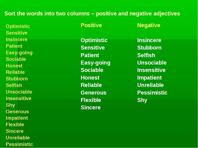 Sort the words into two columns – positive and negative adjectives Optimistic...