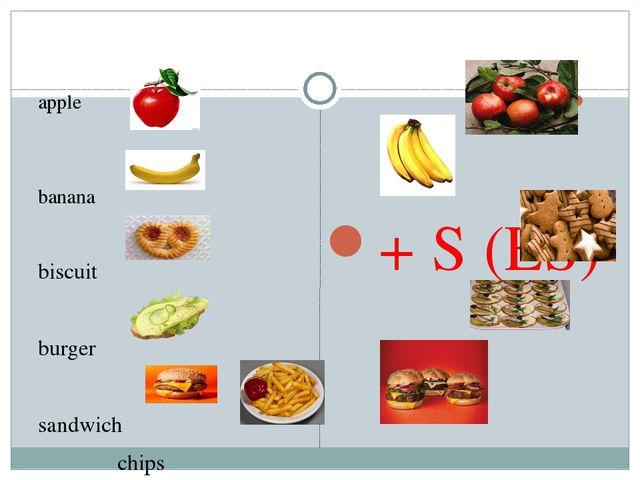 apple banana biscuit burger sandwich chips + S (ES)