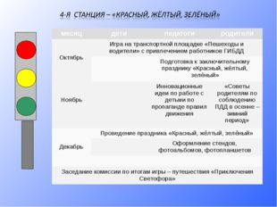 месяцдетипедагогиродители ОктябрьИгра на транспортной площадке «Пешеходы