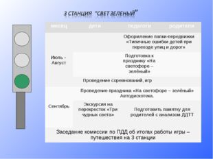 месяцдетипедагогиродители Июль - АвгустОформление папки-передвижки «Типи