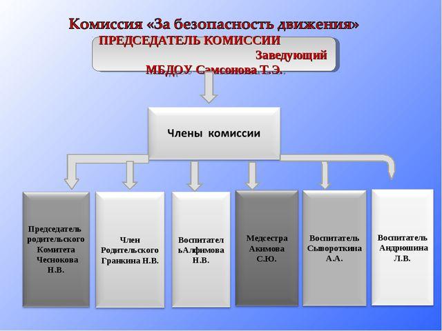 ПРЕДСЕДАТЕЛЬ КОМИССИИ Заведующий МБДОУ Самсонова Т.Э.