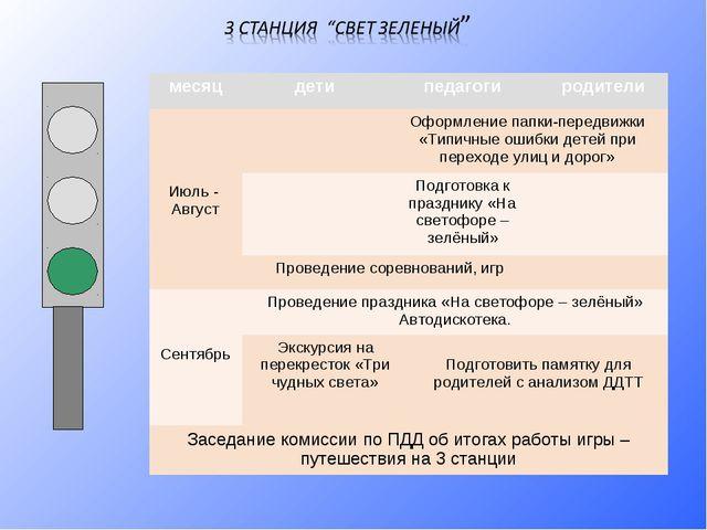 месяцдетипедагогиродители Июль - АвгустОформление папки-передвижки «Типи...