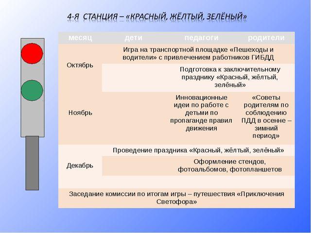 месяцдетипедагогиродители ОктябрьИгра на транспортной площадке «Пешеходы...
