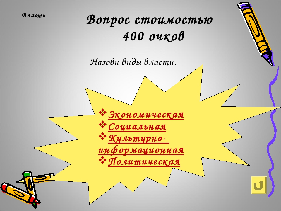Власть Вопрос стоимостью 400 очков Назови виды власти. Экономическая Социаль...