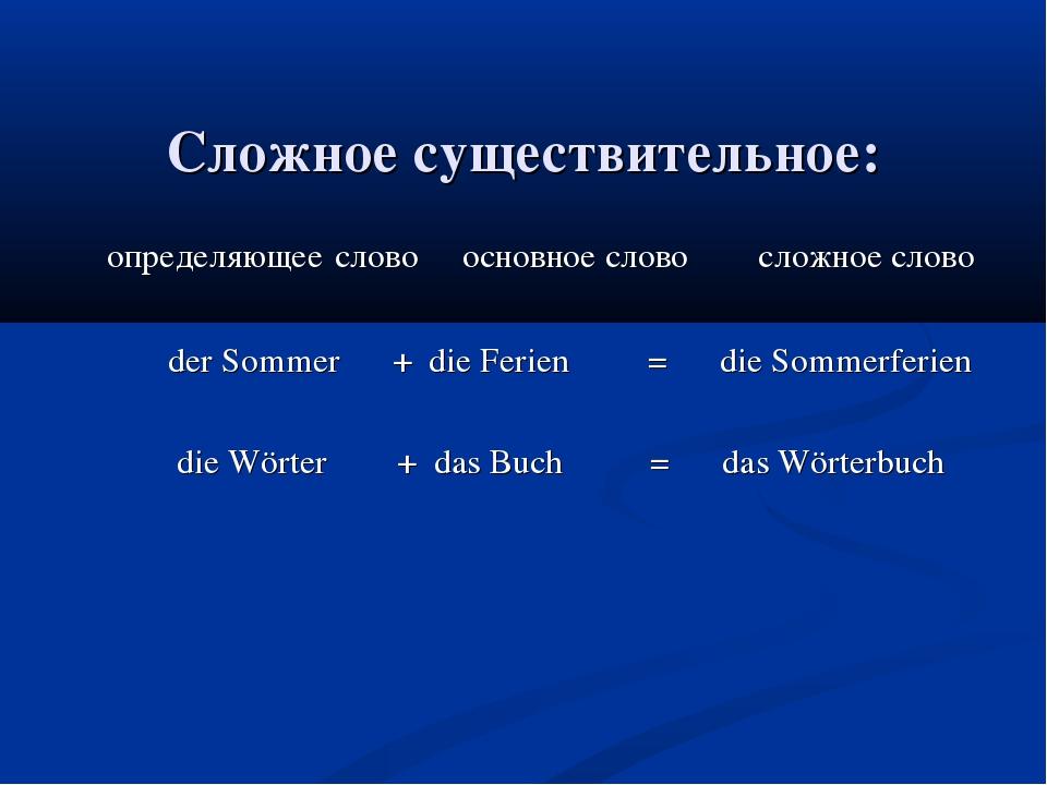 Сложное существительное: определяющее слово основное слово сложное слово der...