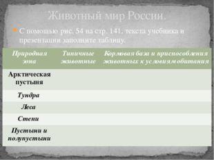 С помощью рис. 54 на стр. 141, текста учебника и презентации заполните таблиц
