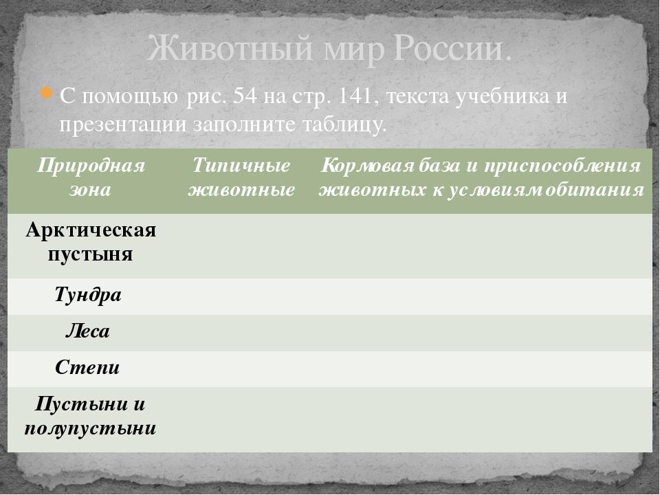 С помощью рис. 54 на стр. 141, текста учебника и презентации заполните таблиц...