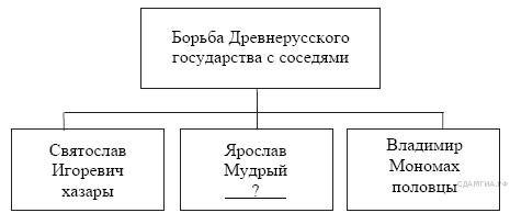 http://hist.sdamgia.ru/get_file?id=135