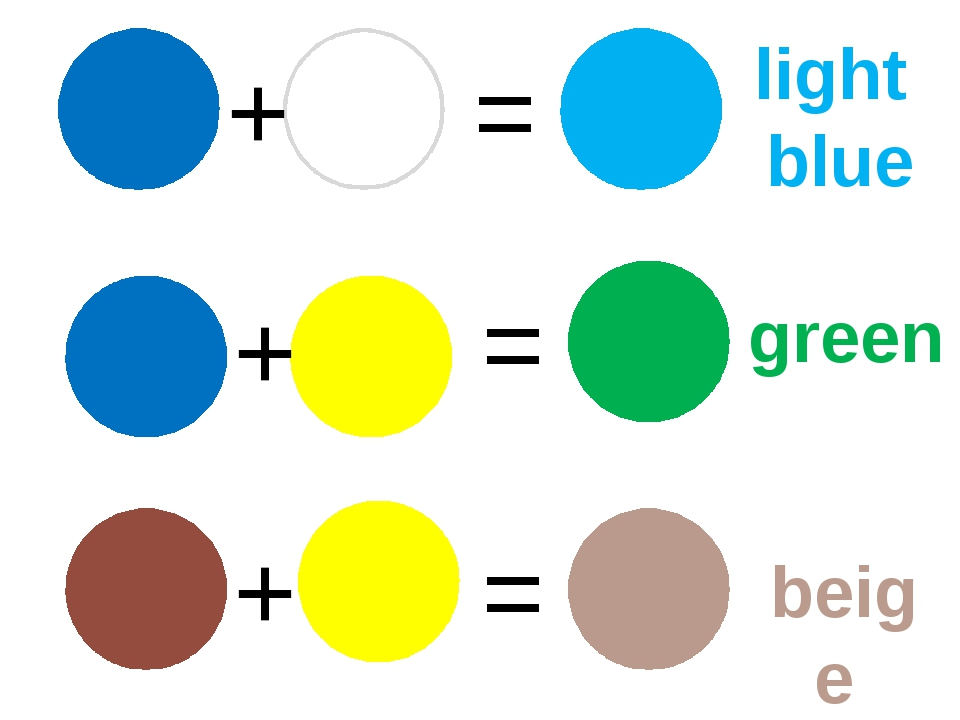 + + + = = = light blue green beige