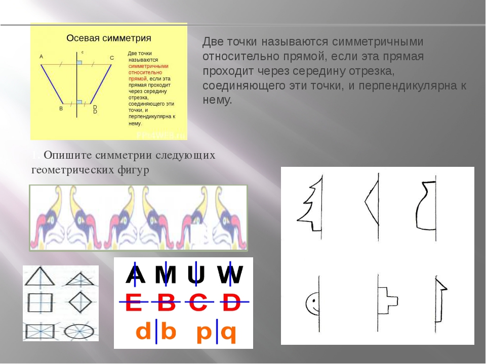 Две точки называются симметричными относительно прямой, если эта прямая прохо...