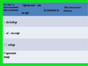 Алғашқы мемлекеттік бірлестіктер Орналасқан жері Астанасы Басшысының атауы