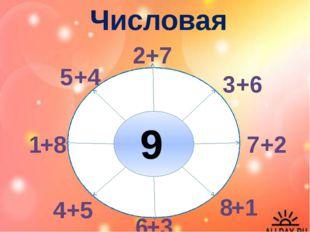 Числовая 9 2+7 5 1 4 6 8 7 3 +3 +8 +5 +6 +1 +2 +4