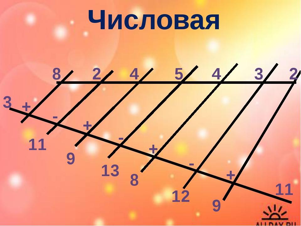 Числовая 11 2 4 5 4 3 2 + 3 13 9 8 8 12 9 - + - - + + 11