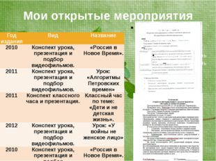Мои открытые мероприятия Год издания Вид Название 2010 Конспект урока, презен