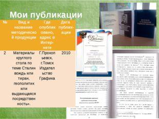 Мои публикации № Вид и название методической продукции Где опубликовано, адре