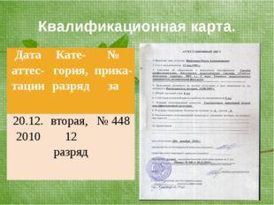 Квалификационная карта. Датааттес-тации Кате-гория, разряд №прика-за 20.12. 2