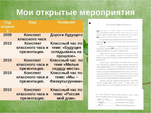 Мои открытые мероприятия Год издания Вид Название 2009 Конспект классного час...