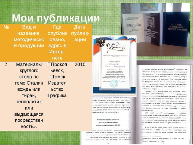 Мои публикации № Вид и название методической продукции Где опубликовано, адре...